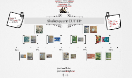 CUT UP su opere di Shakespeare