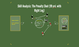 Skill Analysis: The Penalty Shot (18 yrd. with Right Leg)